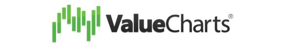 ValueCharts